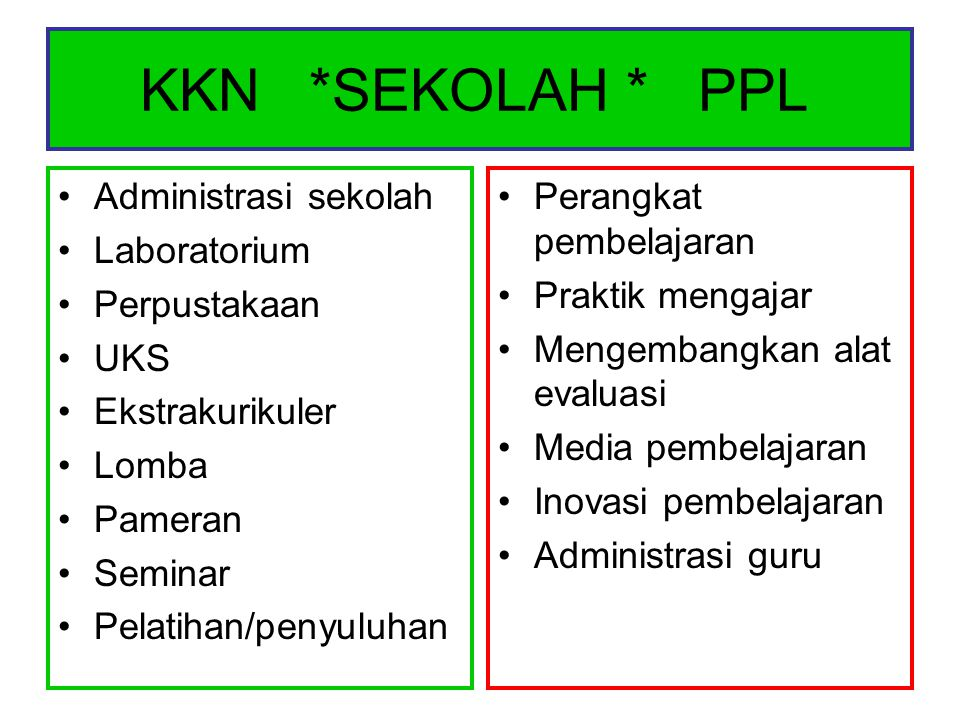 PROGRAM KELP PROGRAM INDV PROGRAM KKN PROGRAM PPL