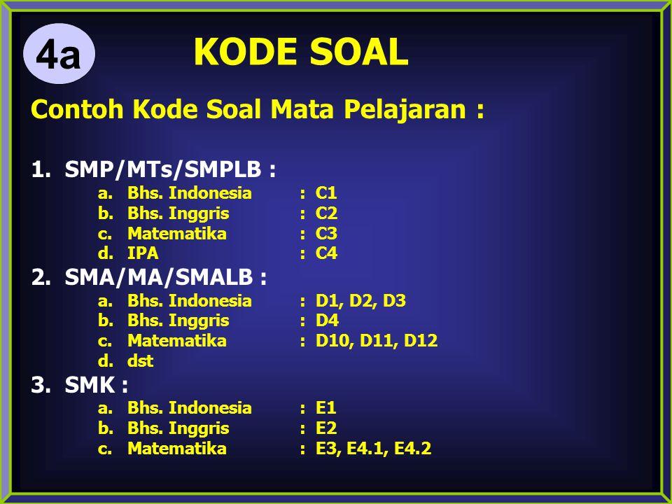 KODE SOAL Contoh Kode Soal Mata Pelajaran : 1.SMP/MTs/SMPLB : a.Bhs. Indonesia: C1 b.Bhs. Inggris: C2 c.Matematika: C3 d.IPA: C4 2.SMA/MA/SMALB : a.Bh