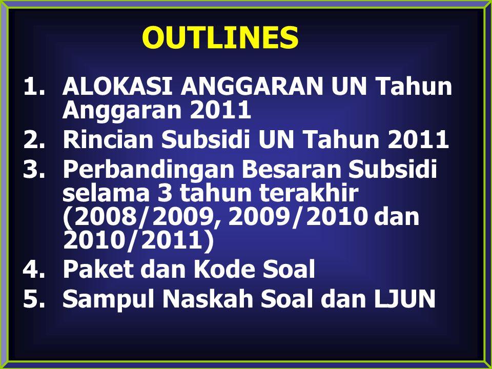 OUTLINES 1.ALOKASI ANGGARAN UN Tahun Anggaran 2011 2.Rincian Subsidi UN Tahun 2011 3.Perbandingan Besaran Subsidi selama 3 tahun terakhir (2008/2009,