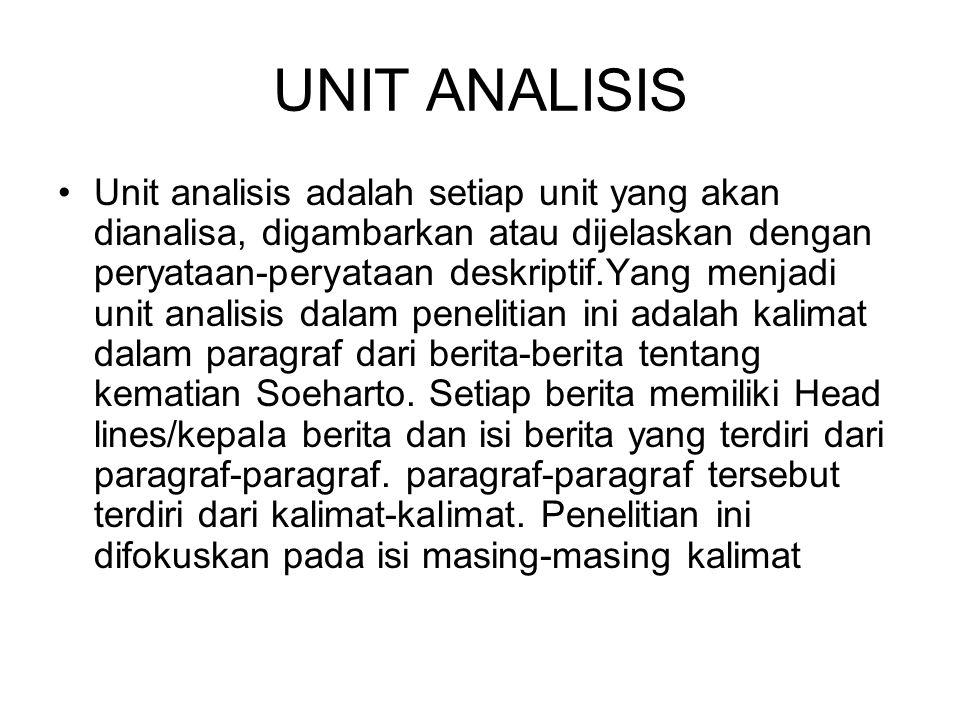 UNIT ANALISIS Unit analisis adalah setiap unit yang akan dianalisa, digambarkan atau dijelaskan dengan peryataan-peryataan deskriptif.Yang menjadi uni