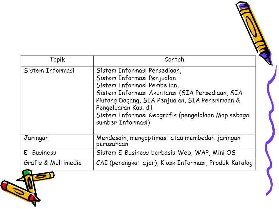 Persyaratan Akademik :  IPK Min.