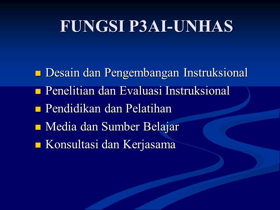 FUNGSI P3AI-UNHAS FUNGSI P3AI-UNHAS Desain dan Pengembangan Instruksional Penelitian dan Evaluasi Instruksional Pendidikan dan Pelatihan Media dan Sumber Belajar Konsultasi dan Kerjasama