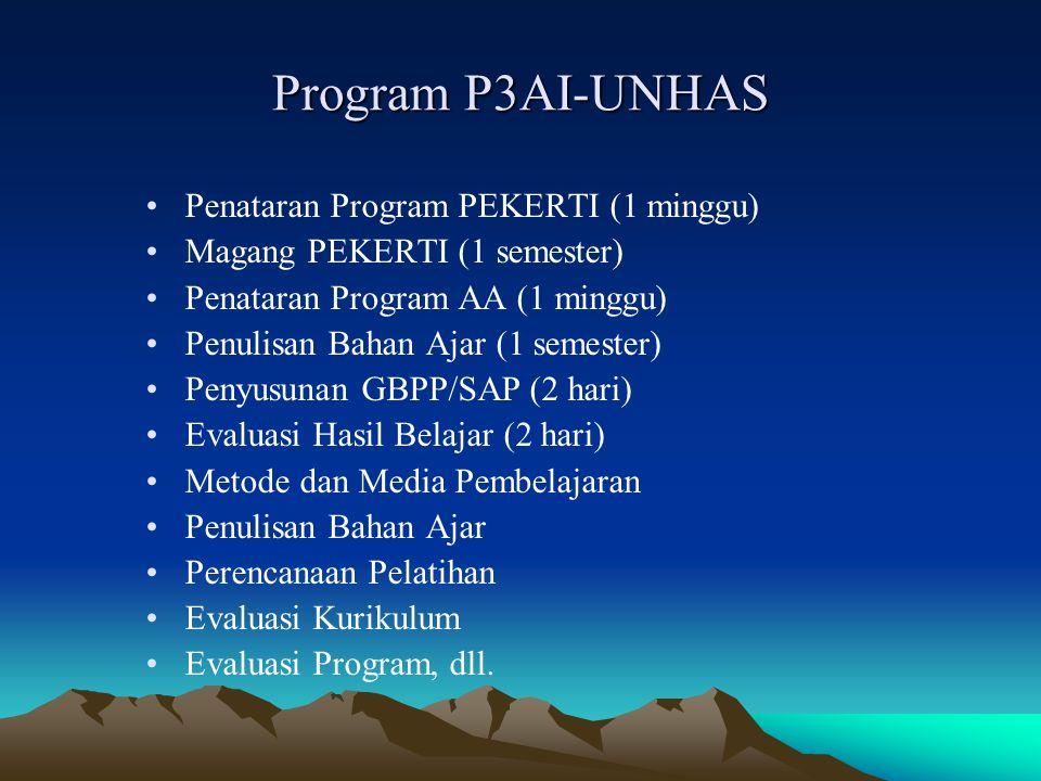 Program P3AI-UNHAS Penataran Program PEKERTI (1 minggu) Magang PEKERTI (1 semester) Penataran Program AA (1 minggu) Penulisan Bahan Ajar (1 semester) Penyusunan GBPP/SAP (2 hari) Evaluasi Hasil Belajar (2 hari) Metode dan Media Pembelajaran Penulisan Bahan Ajar Perencanaan Pelatihan Evaluasi Kurikulum Evaluasi Program, dll.