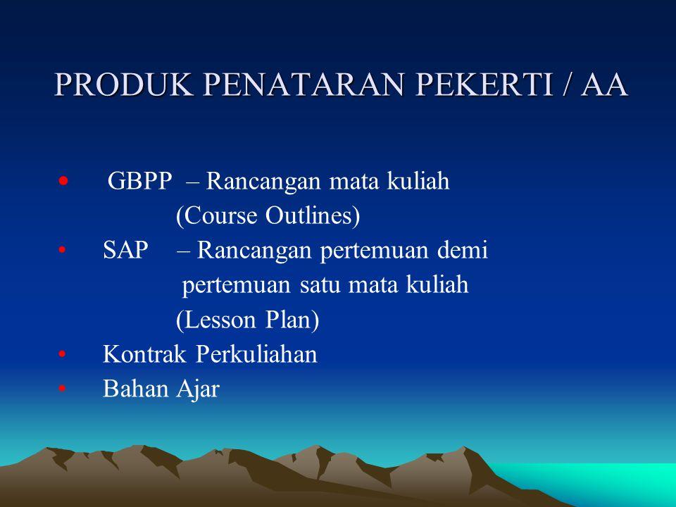 PRODUK PENATARAN PEKERTI / AA G BPP – Rancangan mata kuliah (Course Outlines) SAP – Rancangan pertemuan demi pertemuan satu mata kuliah (Lesson Plan) Kontrak Perkuliahan Bahan Ajar