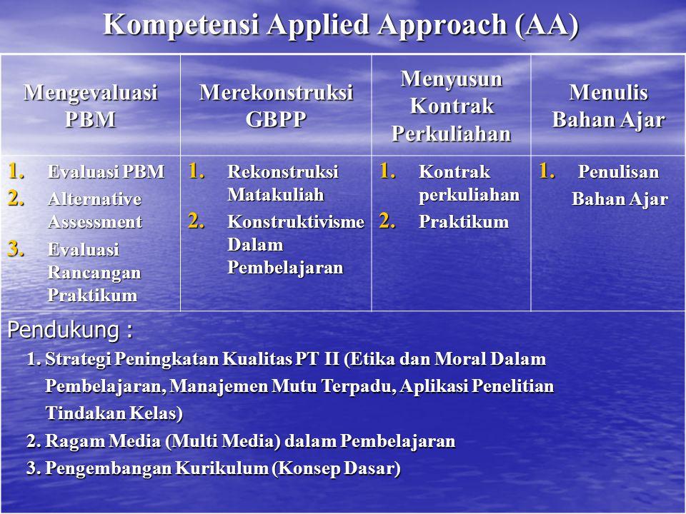 PRODUK PENATARAN PEKERTI / AA G BPP – Rancangan mata kuliah (Course Outlines) SAP – Rancangan pertemuan demi pertemuan satu mata kuliah (Lesson Plan)