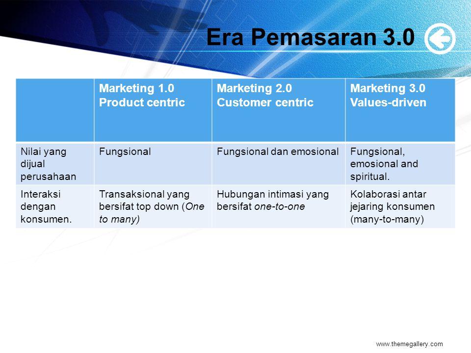 Bauran Komunikasi Pemasaran Memiliki delapan model komunikasi utama, yakni: 1.Iklan 2.Promosi Penjualan 3.Acara dan Pengalaman 4.Hubungan Masyarakat dan Publisitas 5.Pemasaran Langsung 6.Pemasaran Interaktif 7.Pemasaran dari mulut ke mulut 8.Penjualan Personal