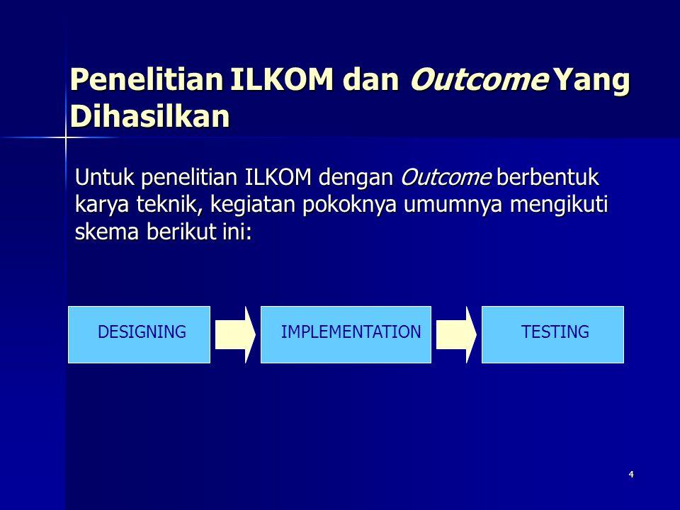 4 Penelitian ILKOM dan Outcome Yang Dihasilkan Untuk penelitian ILKOM dengan Outcome berbentuk karya teknik, kegiatan pokoknya umumnya mengikuti skema berikut ini: DESIGNINGIMPLEMENTATIONTESTING