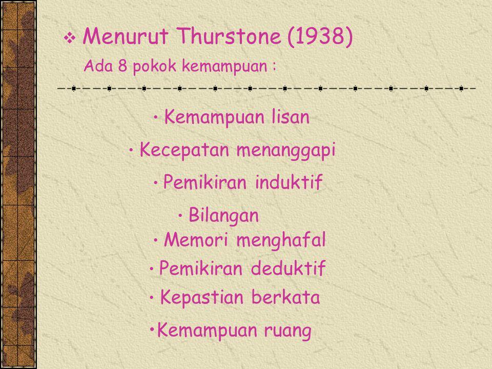  Menurut Thurstone (1938) Ada 8 pokok kemampuan : Kemampuan lisan Kecepatan menanggapi Pemikiran induktif Bilangan Memori menghafal Pemikiran dedukti