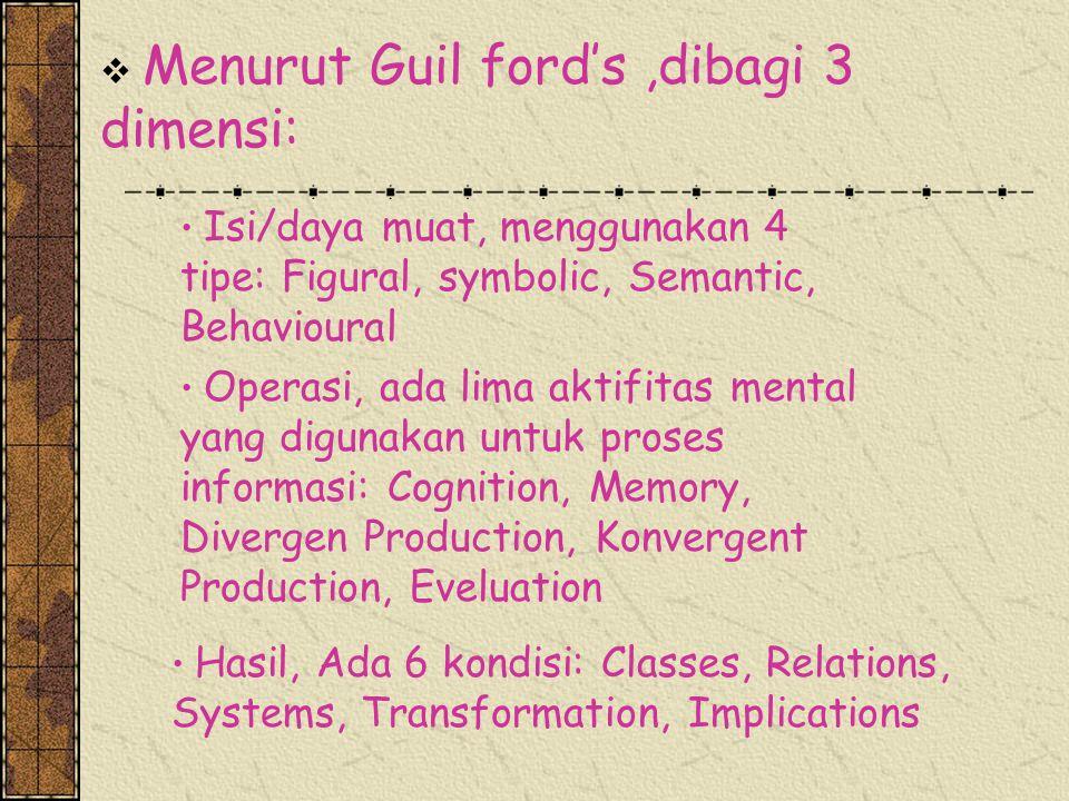  Menurut Guil ford's,dibagi 3 dimensi: Isi/daya muat, menggunakan 4 tipe: Figural, symbolic, Semantic, Behavioural Operasi, ada lima aktifitas mental
