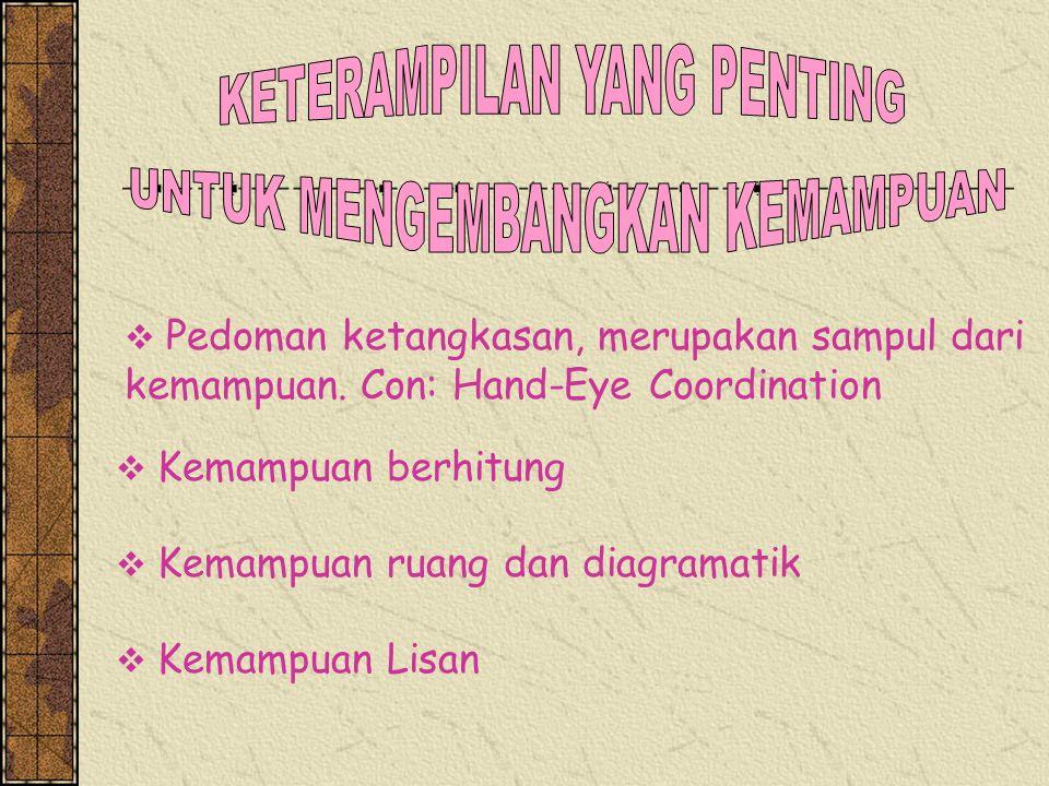  Pedoman ketangkasan, merupakan sampul dari kemampuan. Con: Hand-Eye Coordination  Kemampuan berhitung  Kemampuan ruang dan diagramatik  Kemampuan