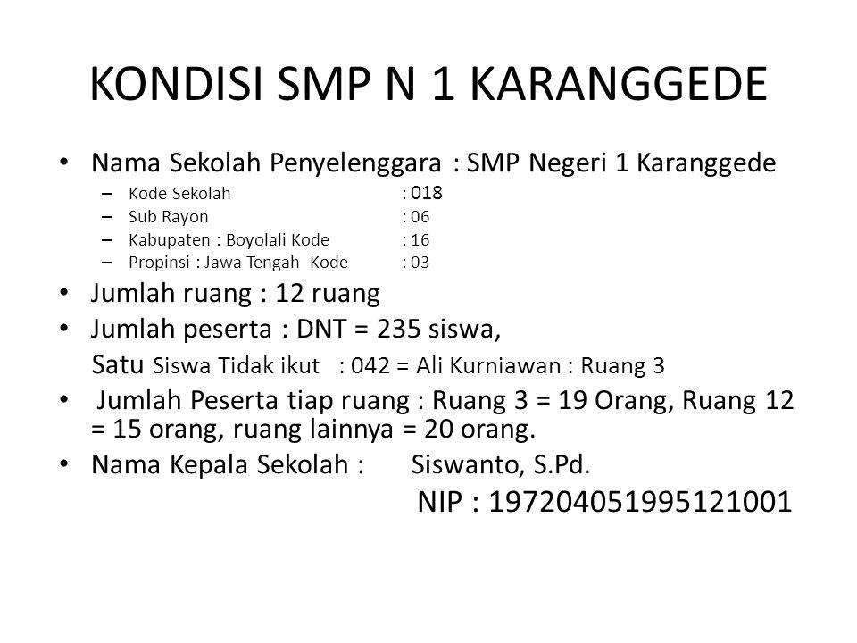 KONDISI SMP N 1 KARANGGEDE Nama Sekolah Penyelenggara : SMP Negeri 1 Karanggede – Kode Sekolah : 018 – Sub Rayon: 06 – Kabupaten : Boyolali Kode : 16