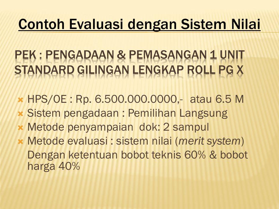  HPS/OE : Rp.
