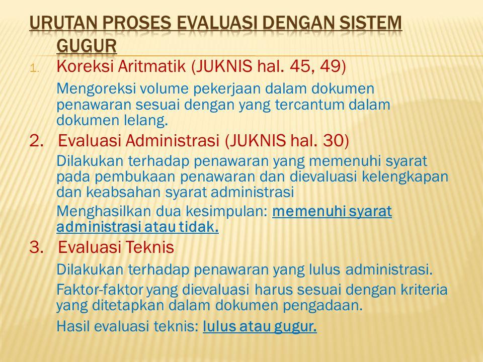 1.Koreksi Aritmatik (JUKNIS hal.