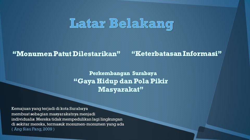 Kemajuan yang terjadi di kota Surabaya membuat sebagian masyarakatnya menjadi individualis. Mereka tidak mempedulikan lagi lingkungan di sekitar merek