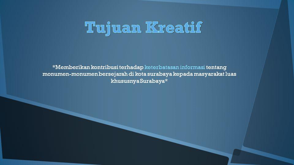 *Memberikan kontribusi terhadap keterbatasan informasi tentang monumen-monumen bersejarah di kota surabaya kepada masyarakat luas khususnya Surabaya*