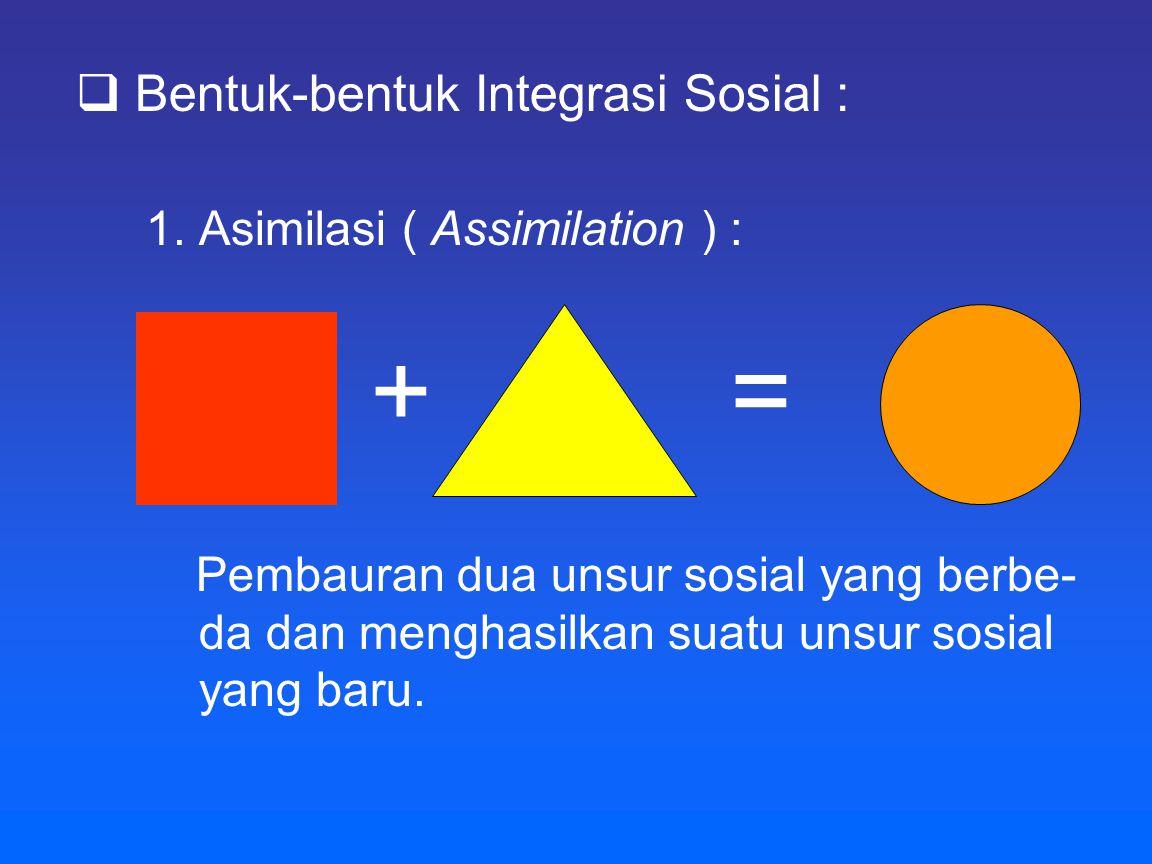  Bentuk-bentuk Integrasi Sosial : 1. Asimilasi ( Assimilation ) : Pembauran dua unsur sosial yang berbe- da dan menghasilkan suatu unsur sosial yang