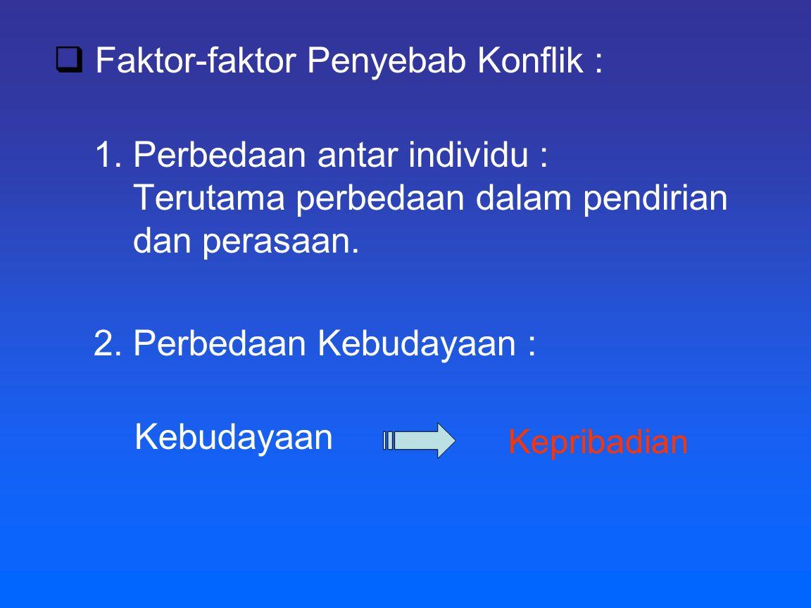  Faktor-faktor Penyebab Konflik : 1. Perbedaan antar individu : Terutama perbedaan dalam pendirian dan perasaan. 2. Perbedaan Kebudayaan : Kebudayaan
