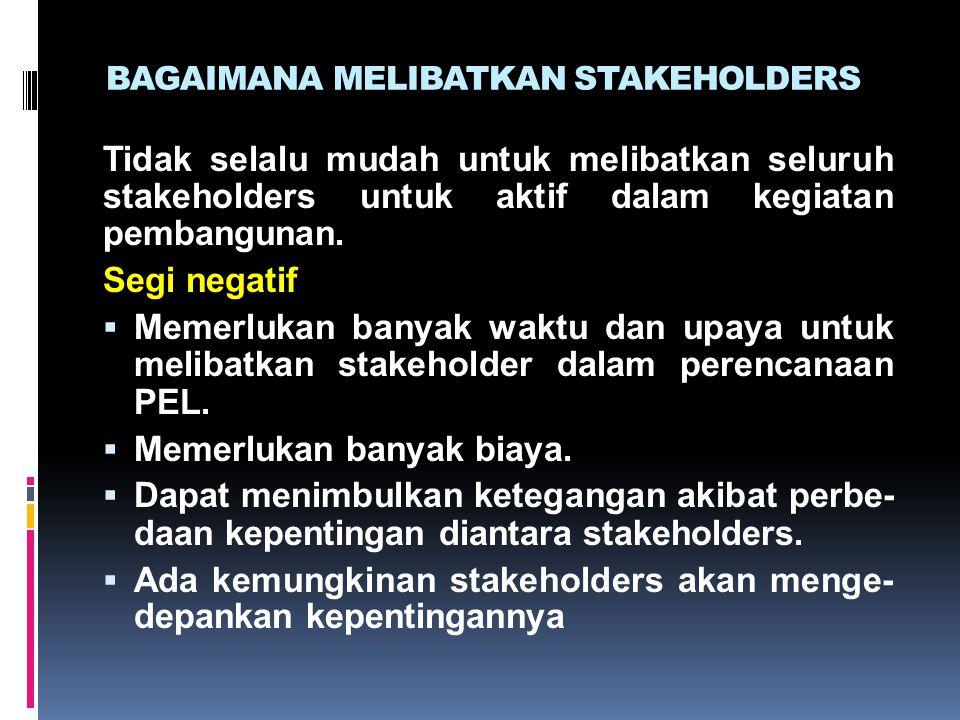 BAGAIMANA MELIBATKAN STAKEHOLDERS Tidak selalu mudah untuk melibatkan seluruh stakeholders untuk aktif dalam kegiatan pembangunan. Segi negatif  Meme