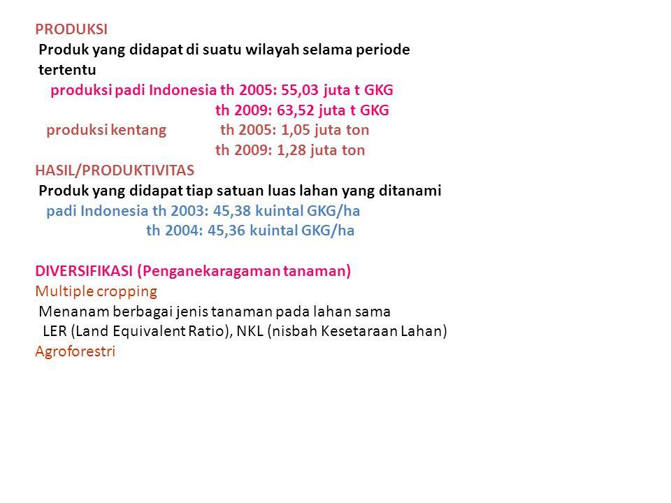 PRODUKSI Produk yang didapat di suatu wilayah selama periode tertentu produksi padi Indonesia th 2005: 55,03 juta t GKG th 2009: 63,52 juta t GKG prod