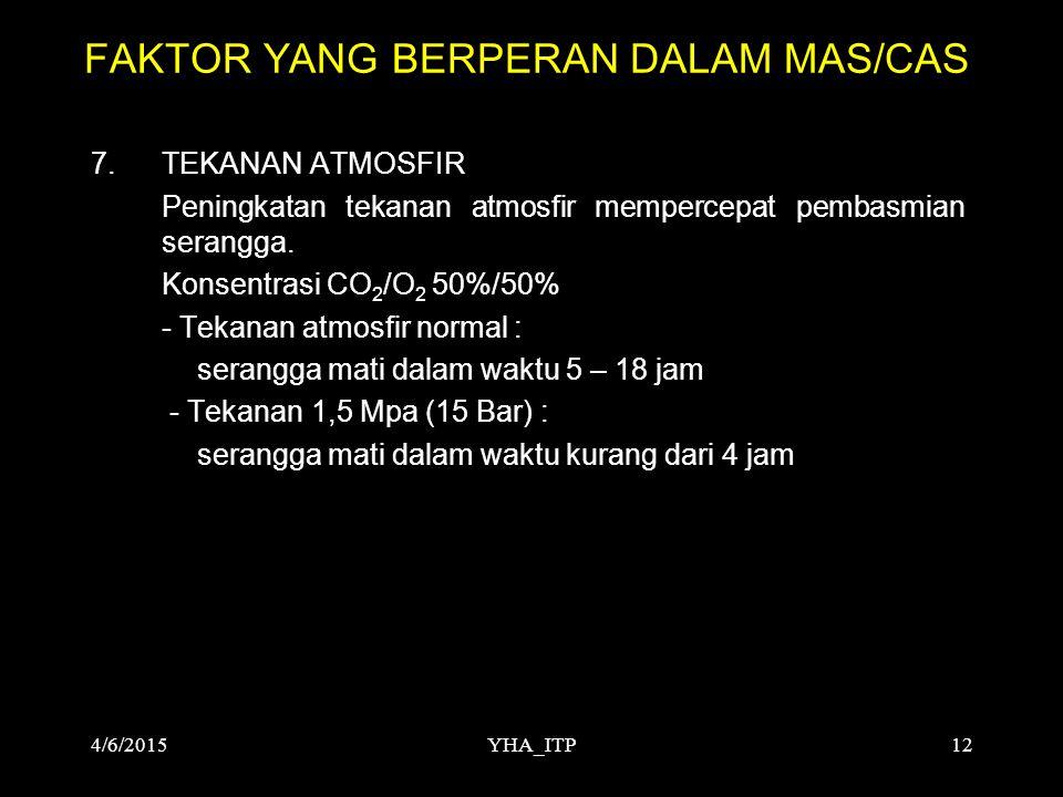 YHA_ITP12 FAKTOR YANG BERPERAN DALAM MAS/CAS 7.TEKANAN ATMOSFIR Peningkatan tekanan atmosfir mempercepat pembasmian serangga. Konsentrasi CO 2 /O 2 50
