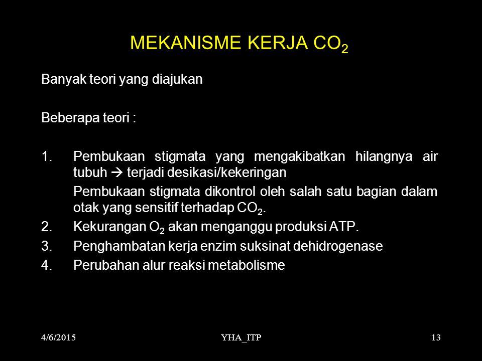 YHA_ITP13 MEKANISME KERJA CO 2 Banyak teori yang diajukan Beberapa teori : 1. Pembukaan stigmata yang mengakibatkan hilangnya air tubuh  terjadi desi