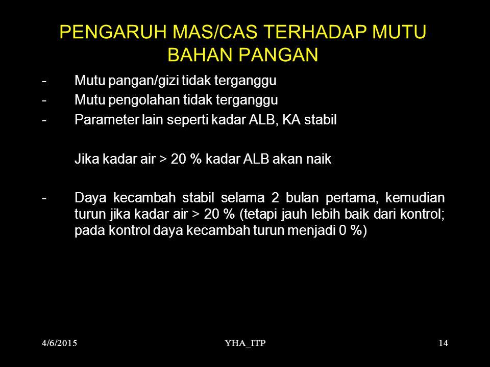 YHA_ITP14 PENGARUH MAS/CAS TERHADAP MUTU BAHAN PANGAN - Mutu pangan/gizi tidak terganggu - Mutu pengolahan tidak terganggu - Parameter lain seperti ka