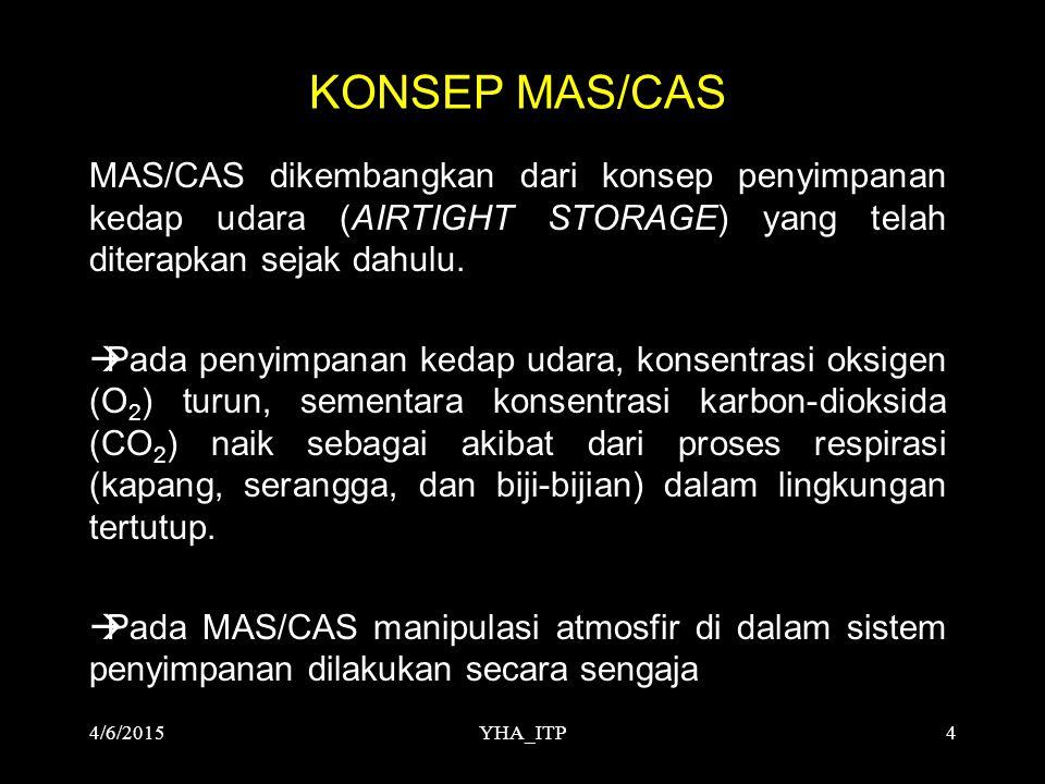 YHA_ITP4 KONSEP MAS/CAS MAS/CAS dikembangkan dari konsep penyimpanan kedap udara (AIRTIGHT STORAGE) yang telah diterapkan sejak dahulu.  Pada penyimp