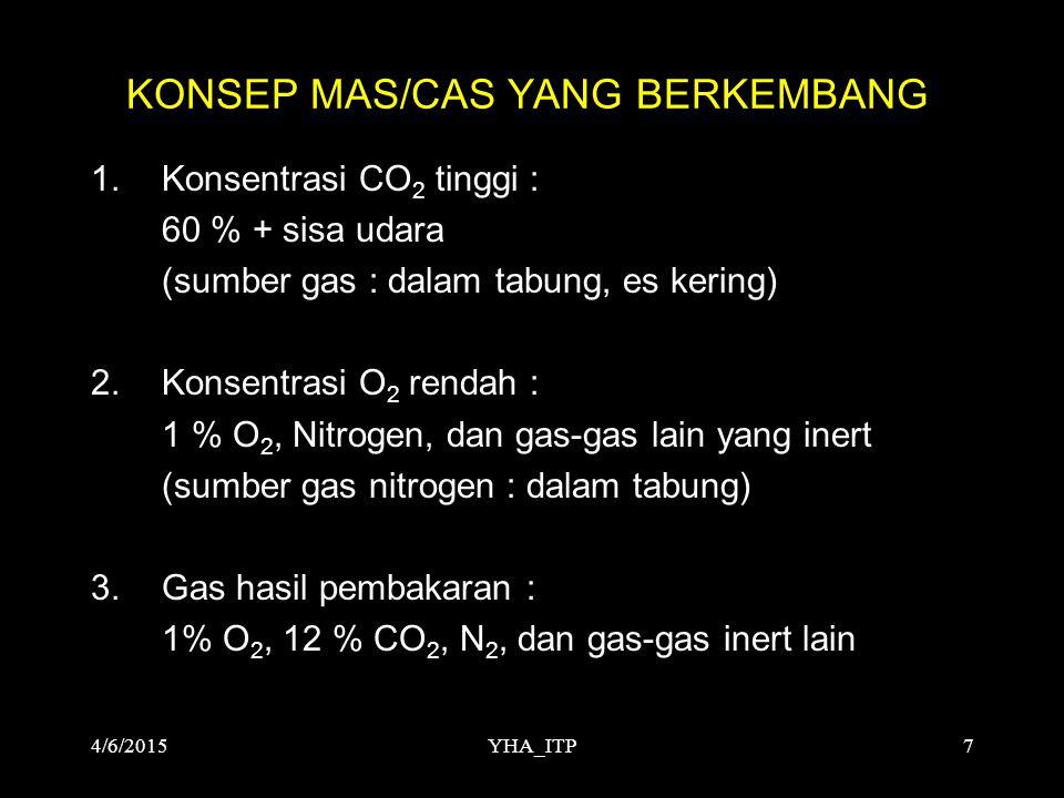 YHA_ITP7 KONSEP MAS/CAS YANG BERKEMBANG 1.Konsentrasi CO 2 tinggi : 60 % + sisa udara (sumber gas : dalam tabung, es kering) 2.Konsentrasi O 2 rendah