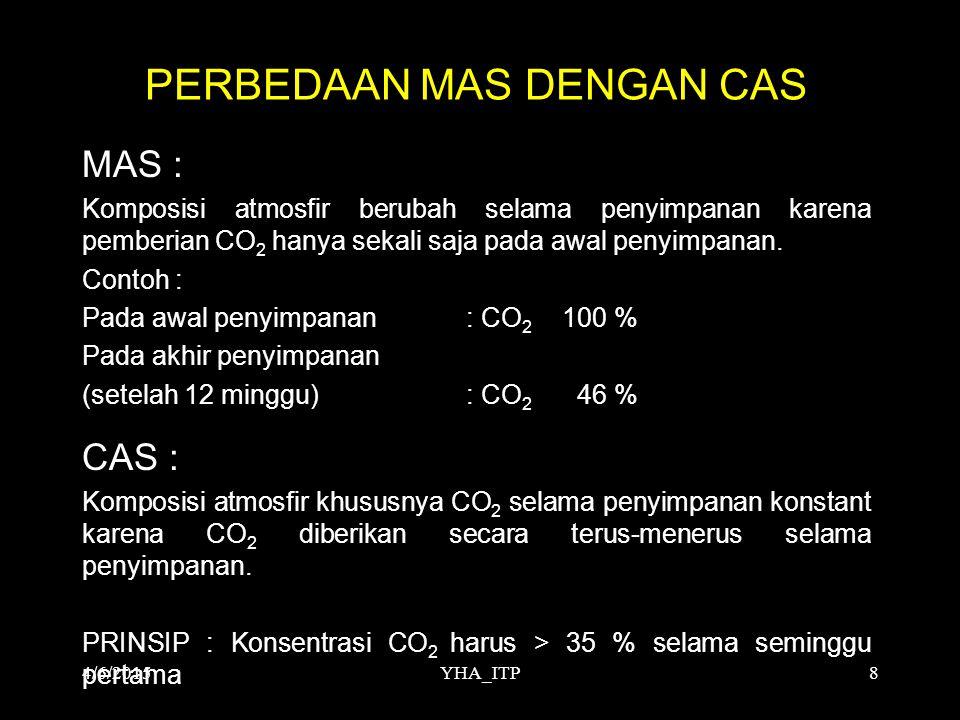 YHA_ITP8 PERBEDAAN MAS DENGAN CAS MAS : Komposisi atmosfir berubah selama penyimpanan karena pemberian CO 2 hanya sekali saja pada awal penyimpanan. C