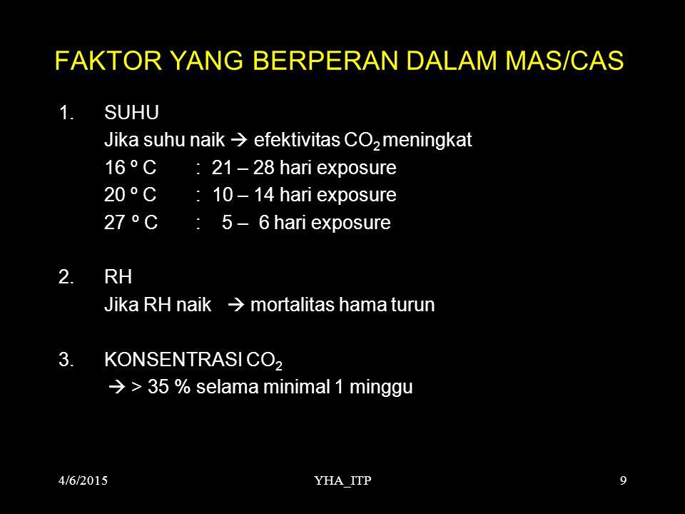 YHA_ITP9 FAKTOR YANG BERPERAN DALAM MAS/CAS 1.SUHU Jika suhu naik  efektivitas CO 2 meningkat 16 º C : 21 – 28 hari exposure 20 º C : 10 – 14 hari ex