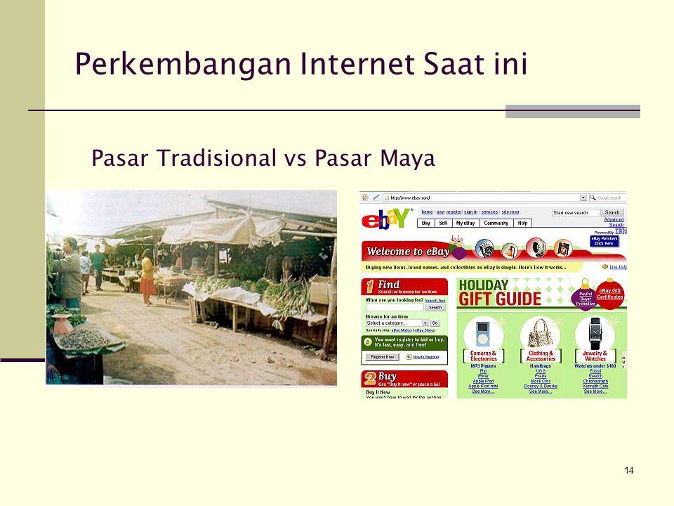 14 Perkembangan Internet Saat ini Pasar Tradisional vs Pasar Maya