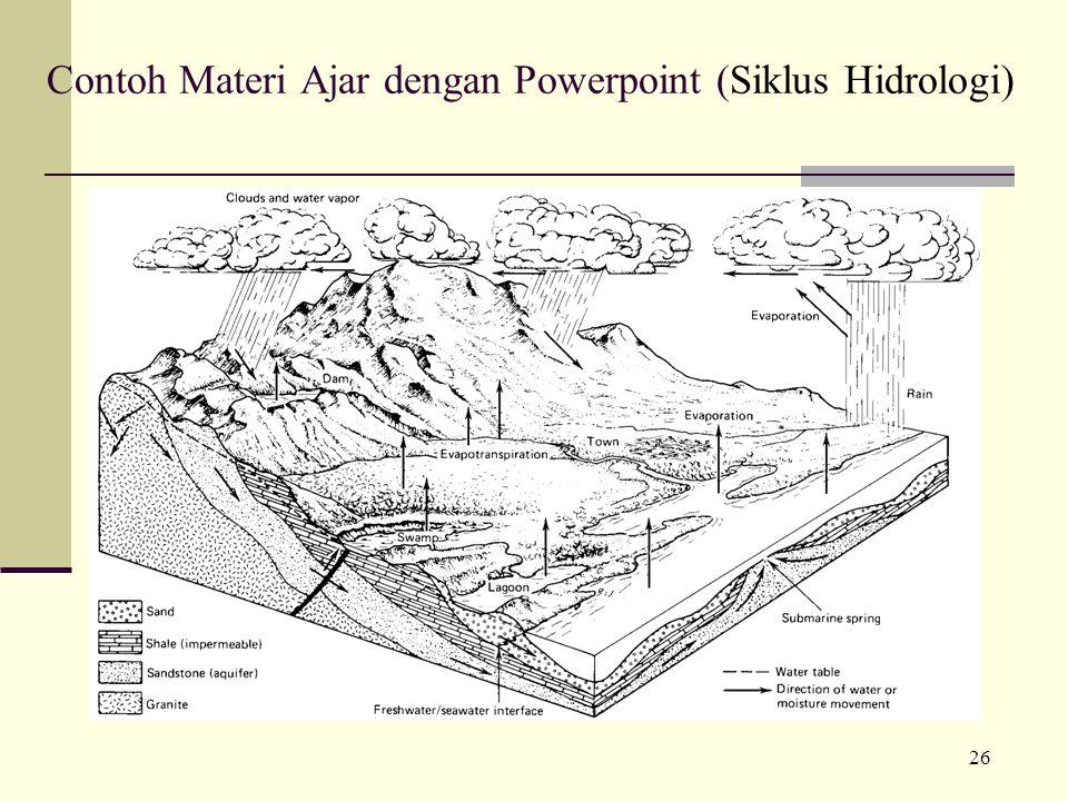 26 Contoh Materi Ajar dengan Powerpoint (Siklus Hidrologi)