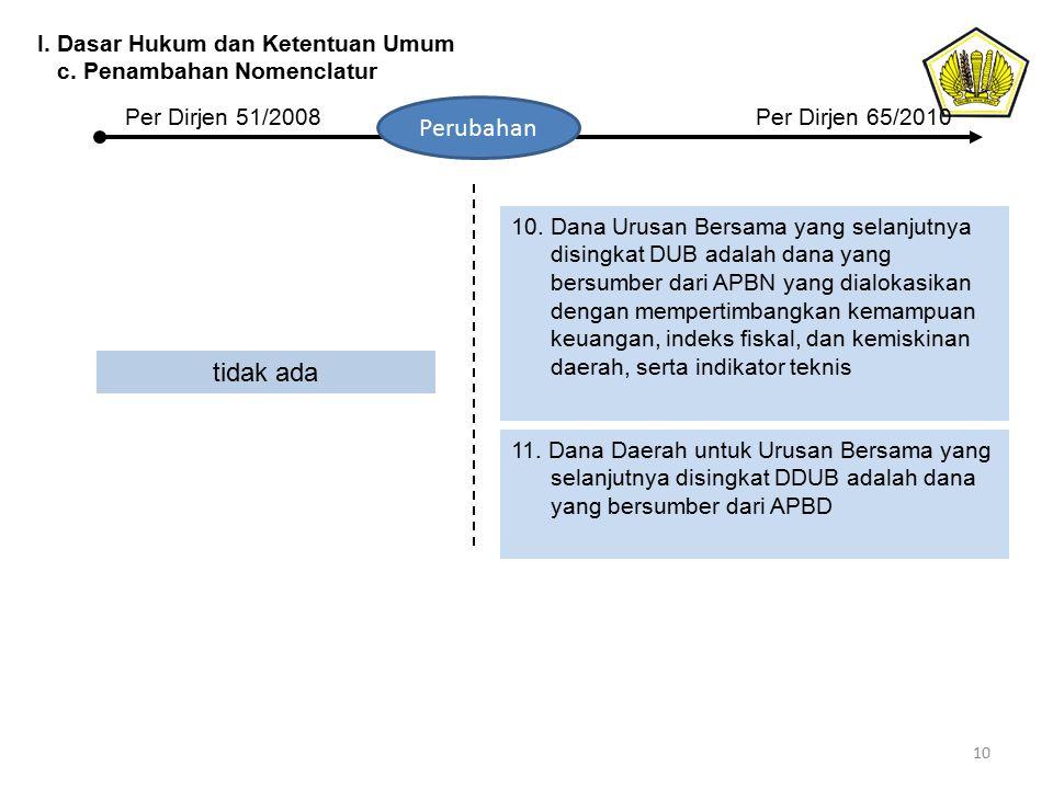 Per Dirjen 51/2008 10. Dana Urusan Bersama yang selanjutnya disingkat DUB adalah dana yang bersumber dari APBN yang dialokasikan dengan mempertimbangk