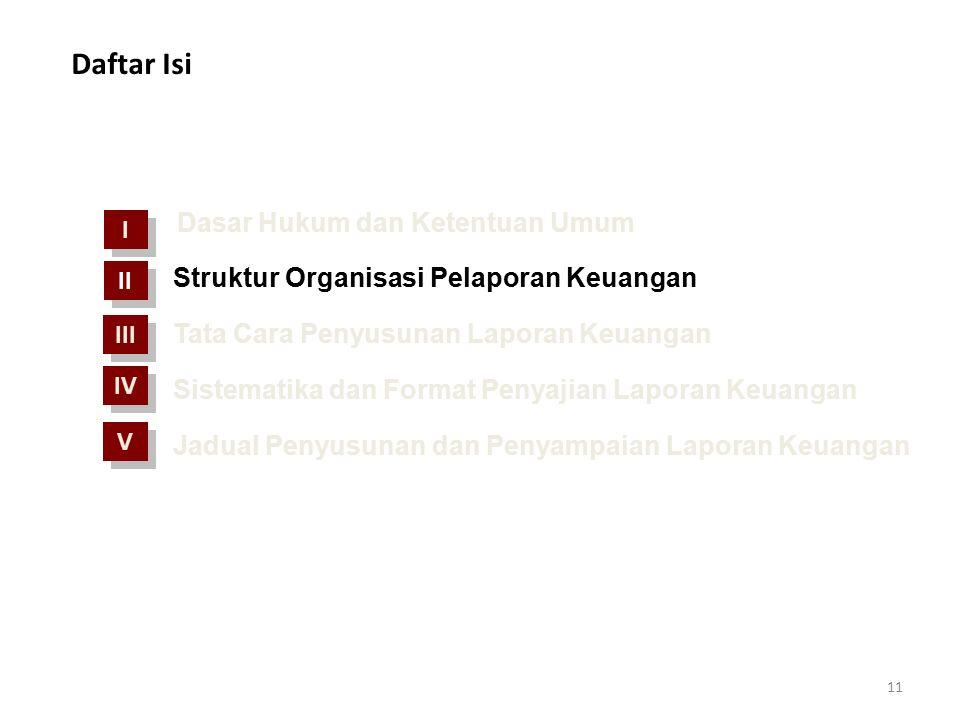 Daftar Isi Sistematika dan Format Penyajian Laporan Keuangan Tata Cara Penyusunan Laporan Keuangan IV III Dasar Hukum dan Ketentuan Umum I I II Strukt