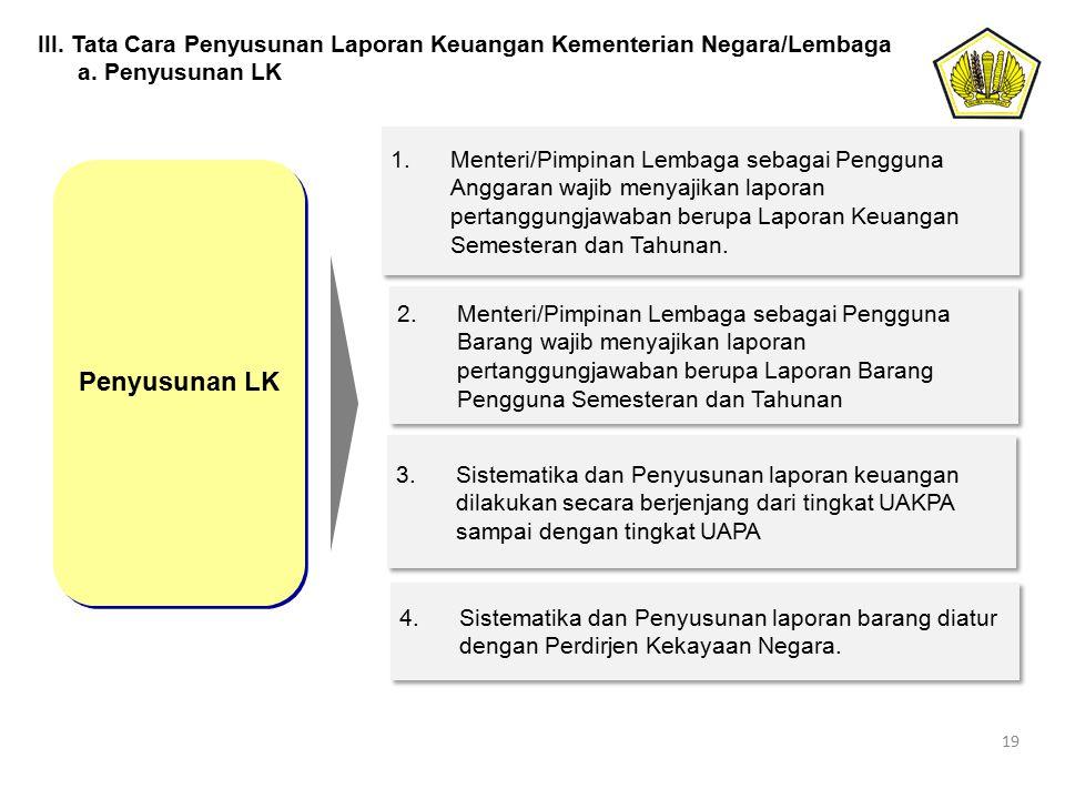 III. Tata Cara Penyusunan Laporan Keuangan Kementerian Negara/Lembaga a. Penyusunan LK 19 Penyusunan LK 1.Menteri/Pimpinan Lembaga sebagai Pengguna An
