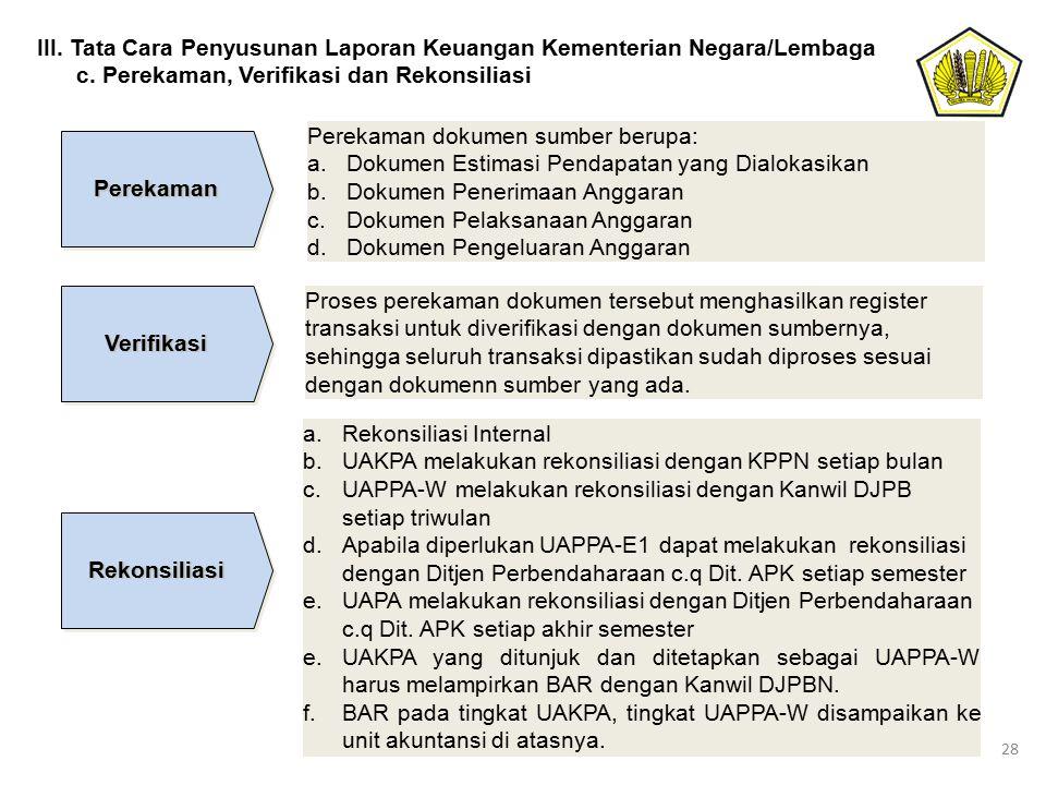 28 III. Tata Cara Penyusunan Laporan Keuangan Kementerian Negara/Lembaga c. Perekaman, Verifikasi dan Rekonsiliasi Perekaman Verifikasi Rekonsiliasi P