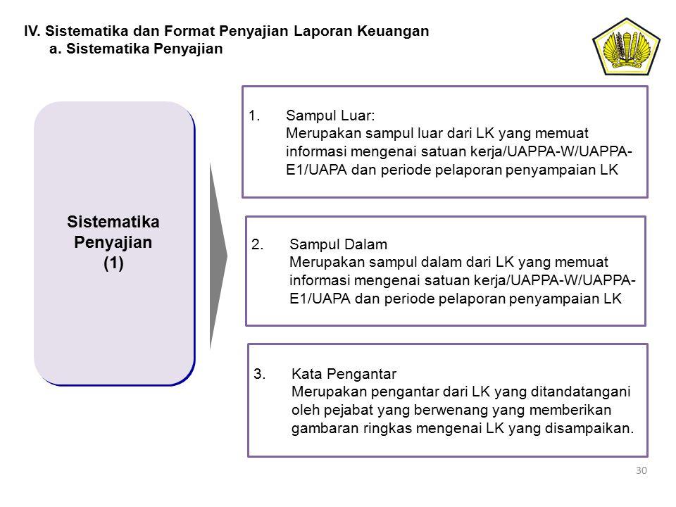 30 Sistematika Penyajian (1) Sistematika Penyajian (1) 1.Sampul Luar: Merupakan sampul luar dari LK yang memuat informasi mengenai satuan kerja/UAPPA-