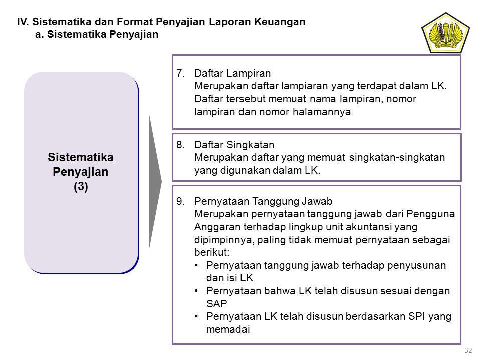 32 Sistematika Penyajian (3) Sistematika Penyajian (3) 7.Daftar Lampiran Merupakan daftar lampiaran yang terdapat dalam LK. Daftar tersebut memuat nam