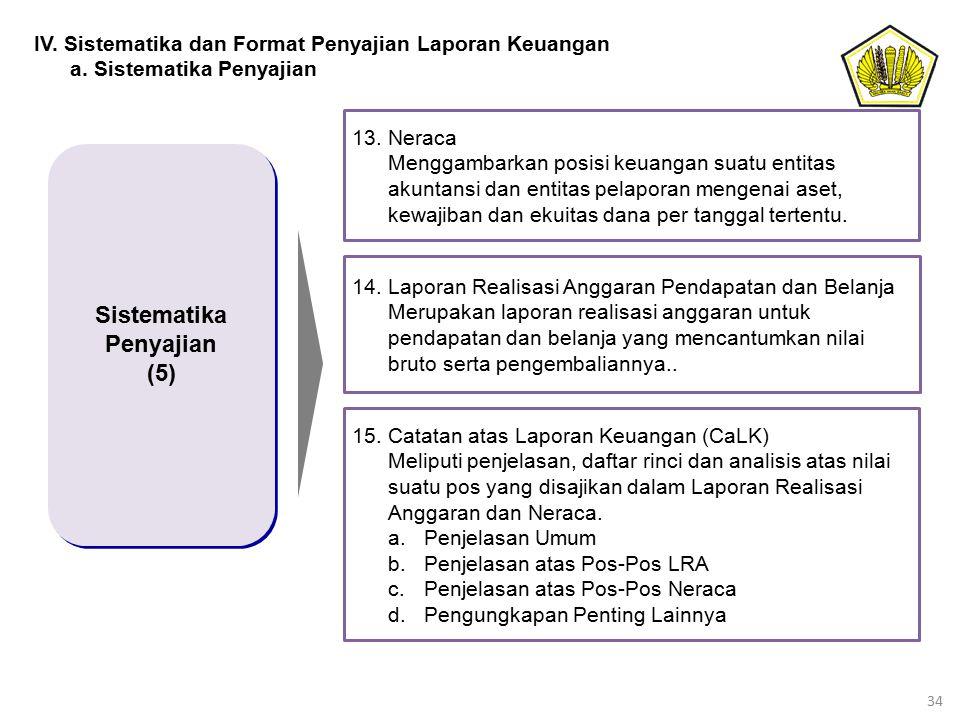 34 Sistematika Penyajian (5) Sistematika Penyajian (5) 13.Neraca Menggambarkan posisi keuangan suatu entitas akuntansi dan entitas pelaporan mengenai