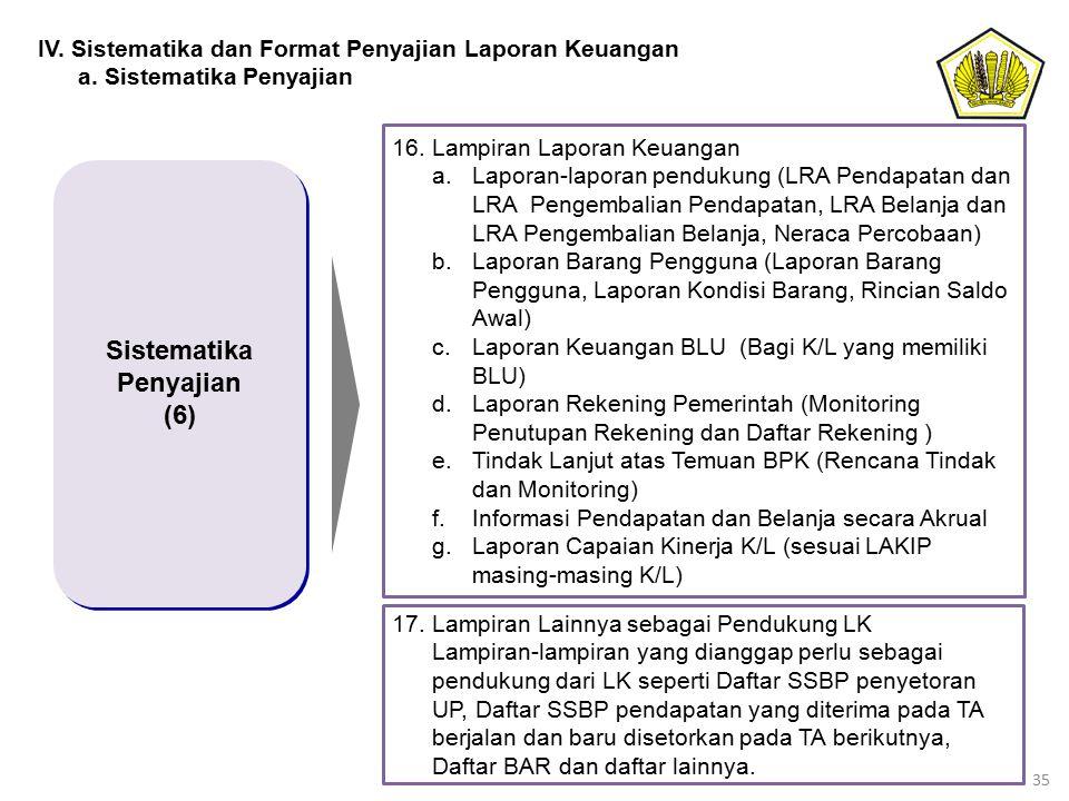 35 Sistematika Penyajian (6) Sistematika Penyajian (6) 16.Lampiran Laporan Keuangan a.Laporan-laporan pendukung (LRA Pendapatan dan LRA Pengembalian P