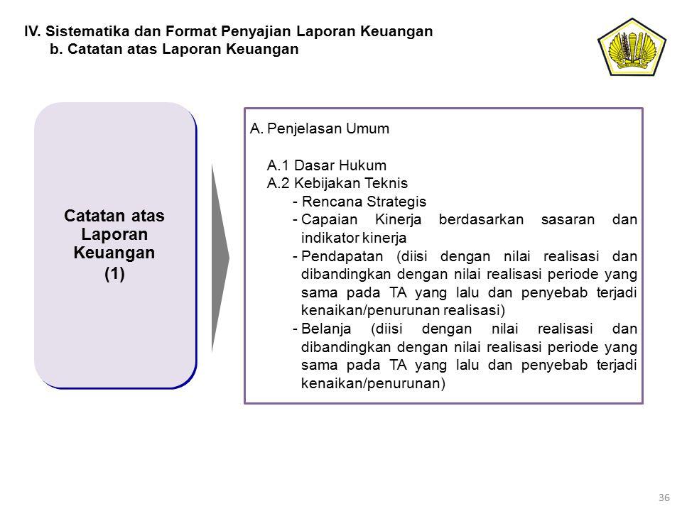 36 Catatan atas Laporan Keuangan (1) Catatan atas Laporan Keuangan (1) A.Penjelasan Umum A.1 Dasar Hukum A.2 Kebijakan Teknis - Rencana Strategis -Cap