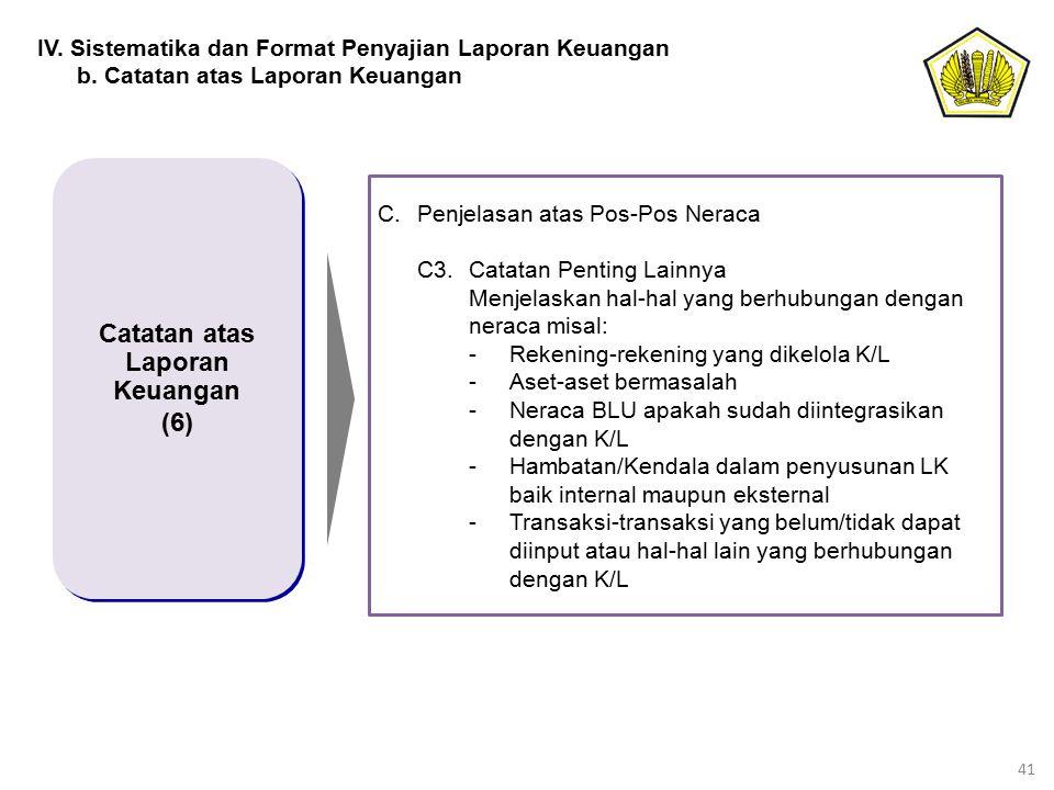 41 Catatan atas Laporan Keuangan (6) Catatan atas Laporan Keuangan (6) IV. Sistematika dan Format Penyajian Laporan Keuangan b. Catatan atas Laporan K