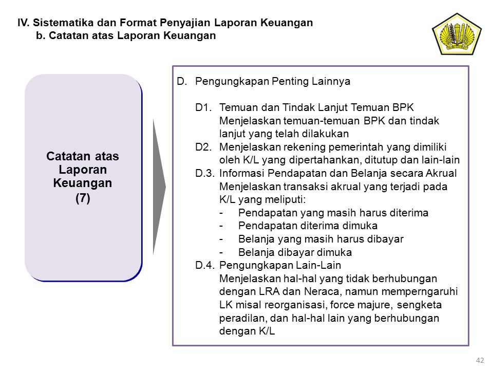 42 Catatan atas Laporan Keuangan (7) Catatan atas Laporan Keuangan (7) IV. Sistematika dan Format Penyajian Laporan Keuangan b. Catatan atas Laporan K