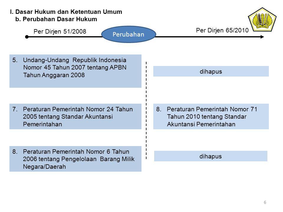 Per Dirjen 51/2008 dihapus 8. Peraturan Pemerintah Nomor 6 Tahun 2006 tentang Pengelolaan Barang Milik Negara/Daerah Perubahan Per Dirjen 65/2010 I. D