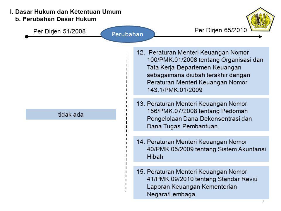 Per Dirjen 51/2008 15. Peraturan Menteri Keuangan Nomor 41/PMK.09/2010 tentang Standar Reviu Laporan Keuangan Kementerian Negara/Lembaga tidak ada Per