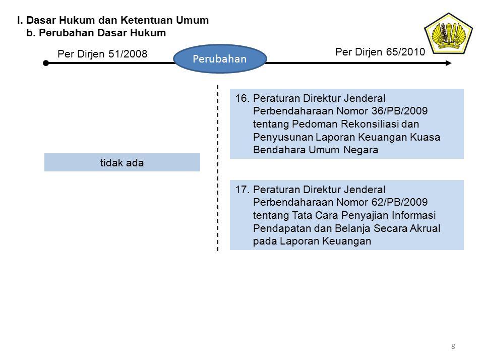 Per Dirjen 51/2008 17. Peraturan Direktur Jenderal Perbendaharaan Nomor 62/PB/2009 tentang Tata Cara Penyajian Informasi Pendapatan dan Belanja Secara