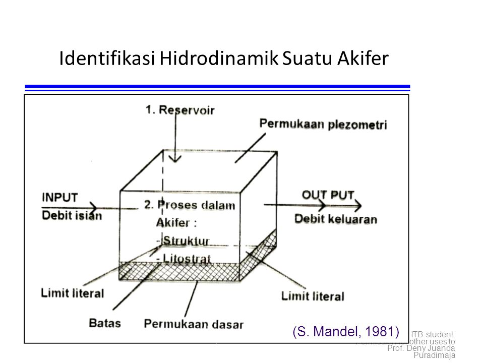 Couse note for ITB student. Permission for other uses to Prof. Deny Juanda Puradimaja Identifikasi Hidrodinamik Suatu Akifer (S. Mandel, 1981)