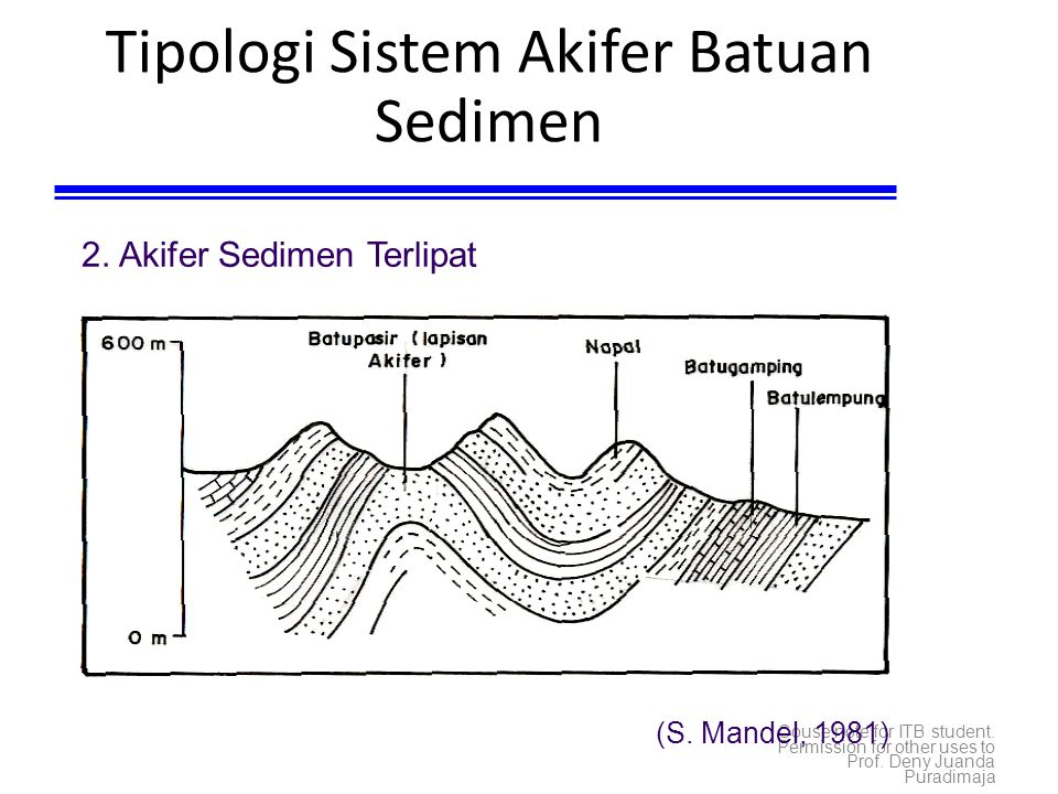 Couse note for ITB student. Permission for other uses to Prof. Deny Juanda Puradimaja Tipologi Sistem Akifer Batuan Sedimen (S. Mandel, 1981) 2. Akife