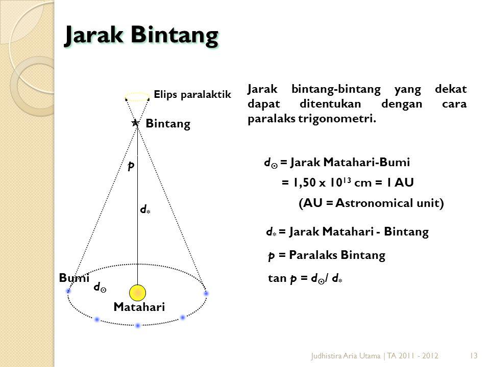 13 Bumi Jarak Bintang Jarak bintang-bintang yang dekat dapat ditentukan dengan cara paralaks trigonometri.  Bintang Matahari p d*d* dd Elips parala
