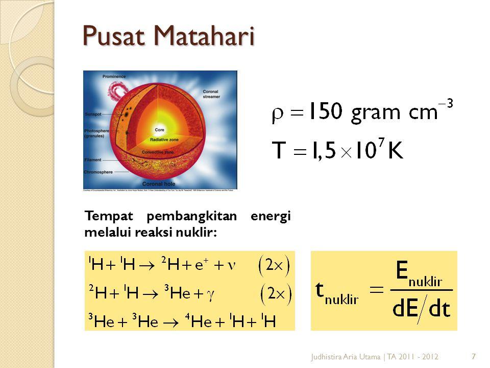 7 Pusat Matahari 7Judhistira Aria Utama | TA 2011 - 2012 Tempat pembangkitan energi melalui reaksi nuklir:
